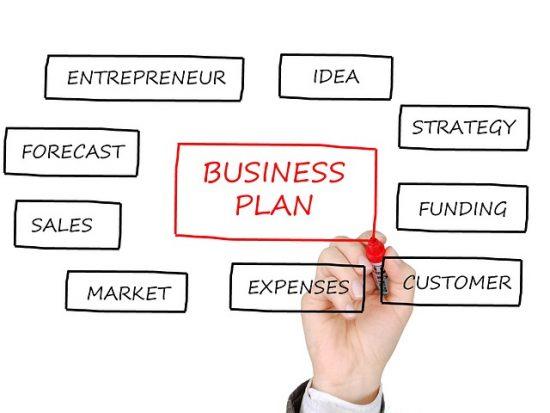 הכנת תוכנית עסקית